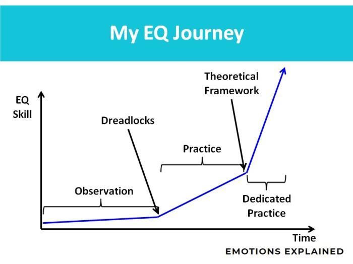 EQjourney-graph-full